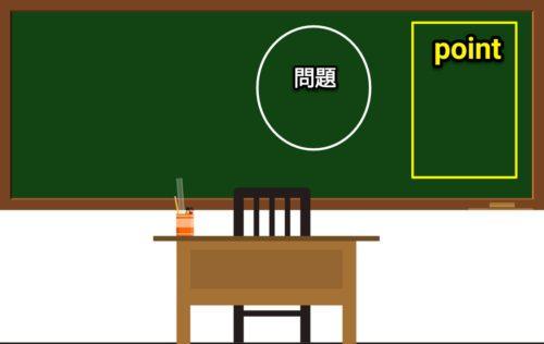 黒板の書き方