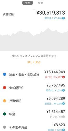 1500万円資産運用
